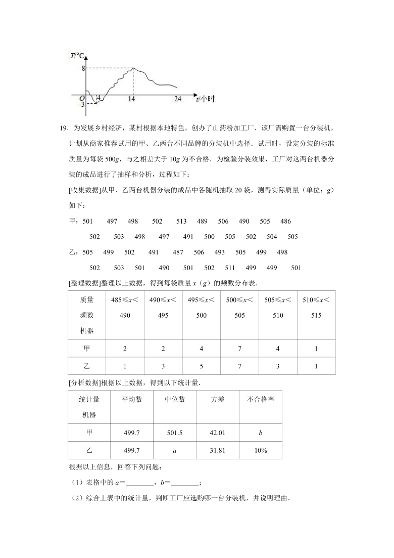 2020-2021学年河南省信阳市息县八年级(下)期末数学试卷(Word版 含解析)