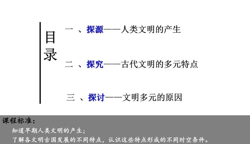 2020-2021学年人教版统编必修下册 第1课  文明的产生与早期发展课件(45PPT)