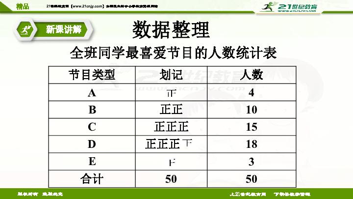10.1统计调查  第一课时 (课件)