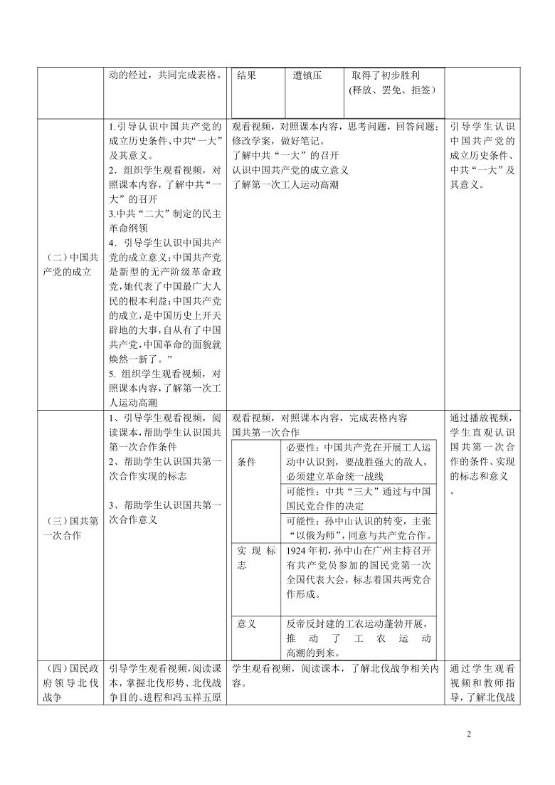 (中职)中国历史全一册 第五章 五四运动和大革命时期的政治概况和文化 教案(表格式)