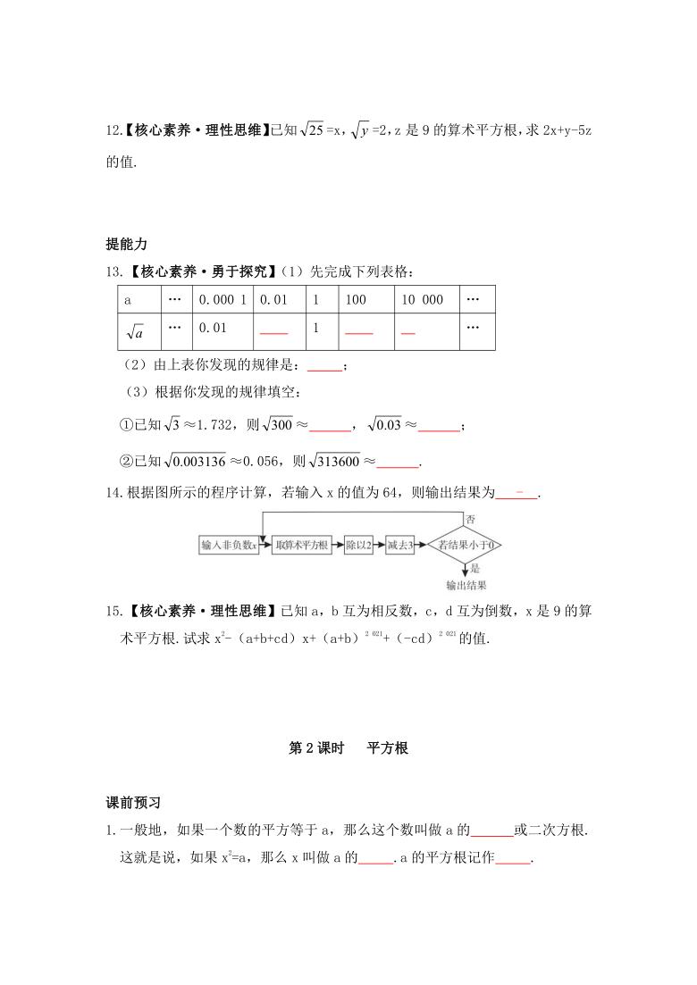 6.1  平方根  练习- 2020-2021学年人教版数学七年级下册(Word版含答案)