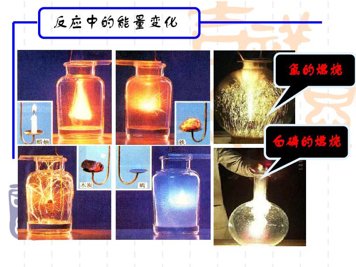 人教版高中必修二化学2.1-化学能与热能(44张PPT)