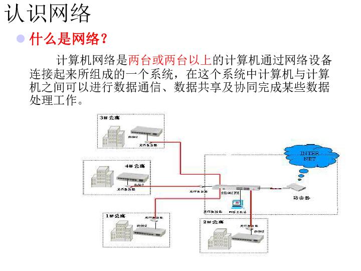 教科版高中信息技术(网络技术应用模块)课件: 网络的功能与构造 (共28张PPT)