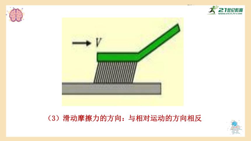 6.4   探究滑动摩擦力的大小 课件 (共41张PPT)