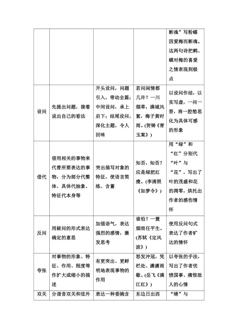 第3部分 专题2 第4讲 形神情意境,表达有方法——鉴赏古代诗歌表达技巧 教师用书-2021高考语文全面系统总复习