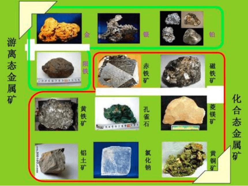 2020-2021学年高一化学4.1.1 金属矿物的开发利用精编课件(人教版必修二)(共29张ppt)