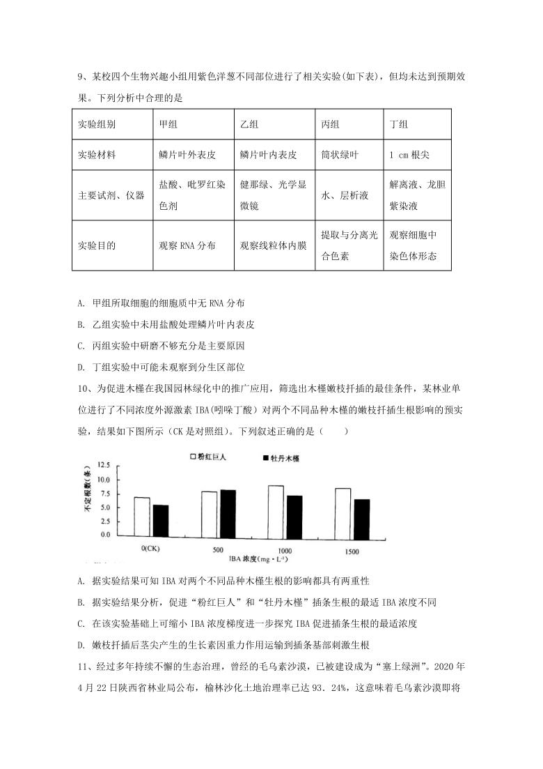 2021年辽宁省高考压轴模拟卷 生物  Word版含解析