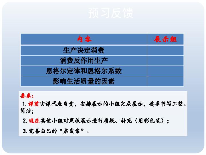 高中思想政治_沪教课标版(旧)_高一上册_第一课 发展经济与改善生活 20张ppt