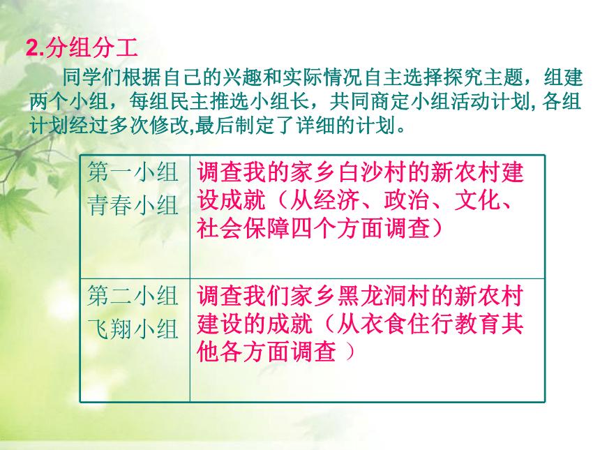 通用版高一綜合實踐 我眼中的新農村建設 課件(33ppt)