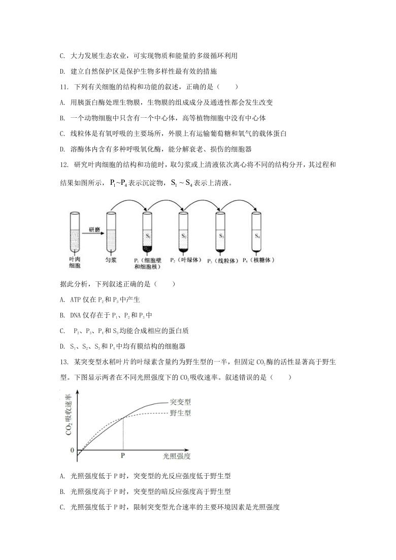2021年 海南省高考压轴模拟卷 生物  Word版含解析