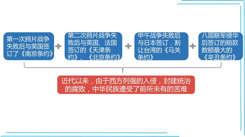 1.1坚持改革开放 课件(33张PPT+内嵌视频)