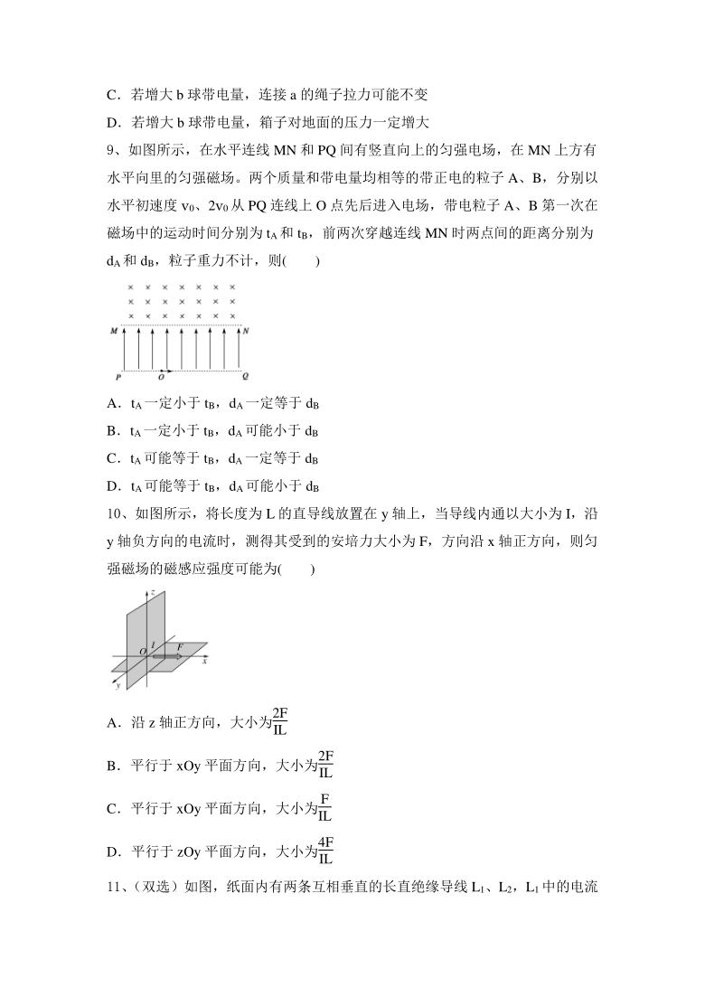 2021届高考物理二轮精选精炼;电场和磁场Word含答案