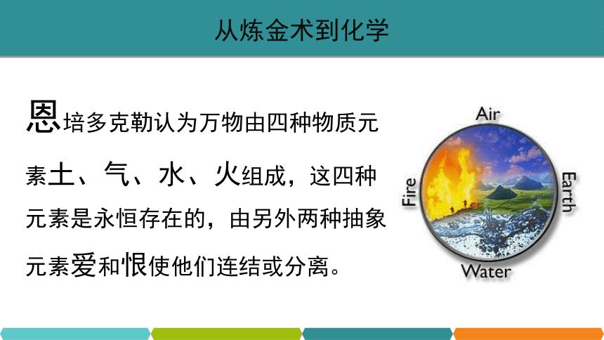 2.4  组成物质的元素(课件 32张PPT)