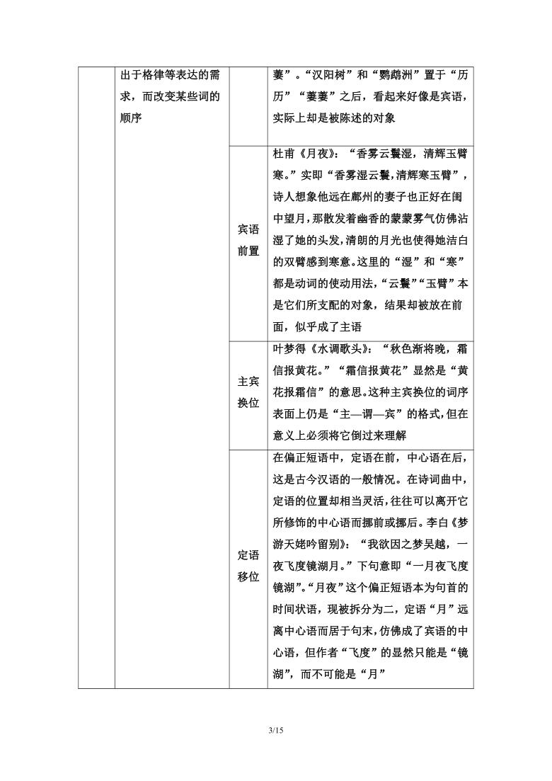 第3部分 专题2 古代诗歌阅读 教师用书-2021高考语文全面系统总复习