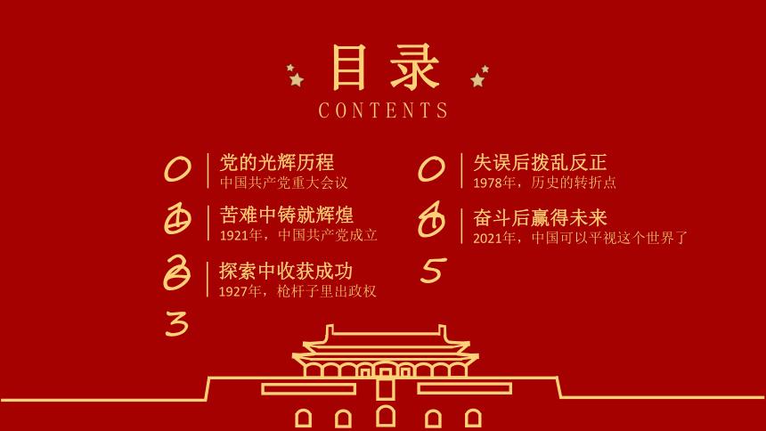 热烈庆祝中国共产党建党100周年党建学习PPT(20ppt)