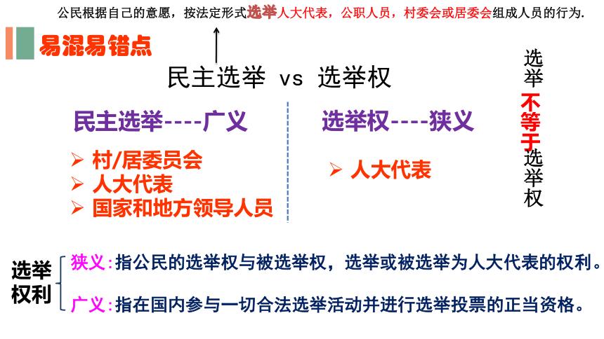 高中政治必修二2.1民主选举:投出理性的一票课件(共28张PPT+1个内嵌视频)