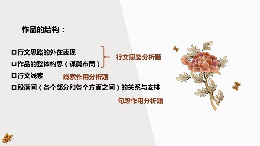 2022届高考复习——散文结构思路 课件(66张PPT)