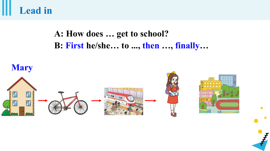 Unit 3 How do you get to school 第3课时考点讲解+writing(18张PPT)