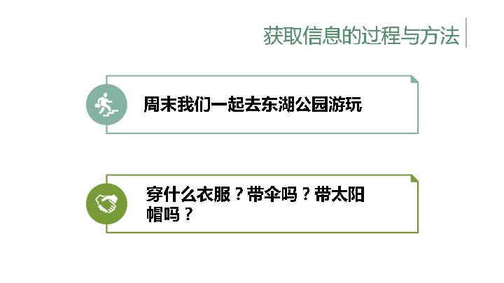 人教版  信息技术  必修1  2.1  获取信息的过程与方法课件(共20张ppt)
