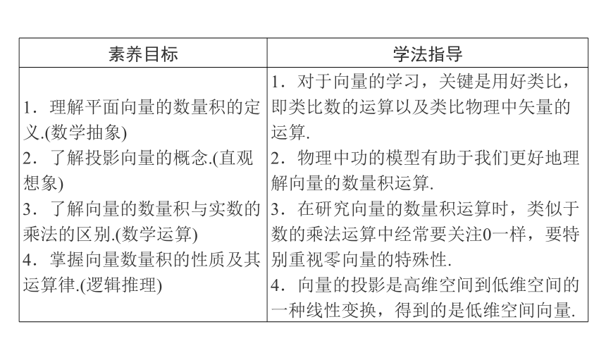 6.2.4 向量的数量积(两个课时)课件(共29张PPT)-2020-2021学年高一下学期新教材高中数学必修第二册(人教A版)