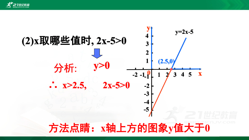 2.5.1 一元一次不等式与一次函数  课件(共26张PPT)