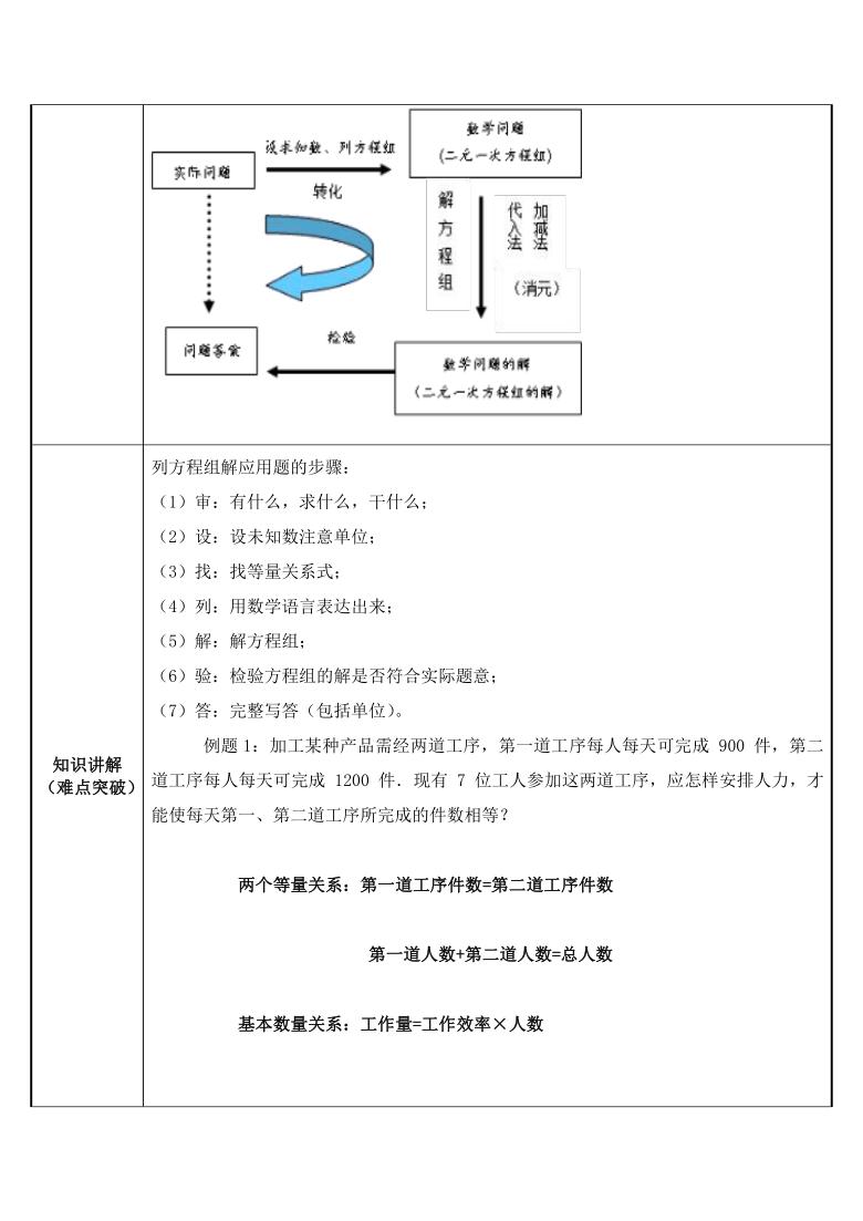 8.3 实际问题与二元一次方程组  (工作量问题)  教案2020-2021学年人教版七年级数学下册(表格式)