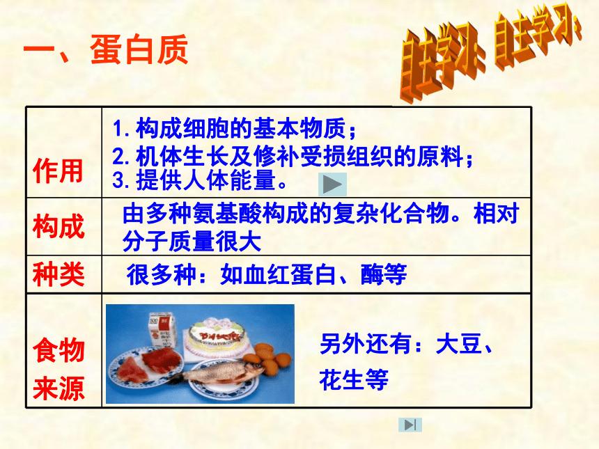 第十二单元 课题1 人类重要的营养物质 课件(33张PPT)