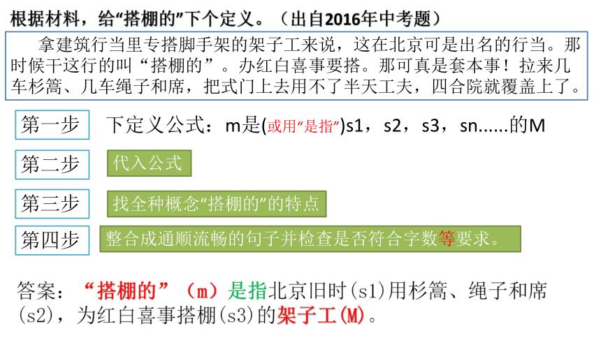 2020-2021中考压缩语段之结合材料给概念下定义 课件(幻灯片11张)