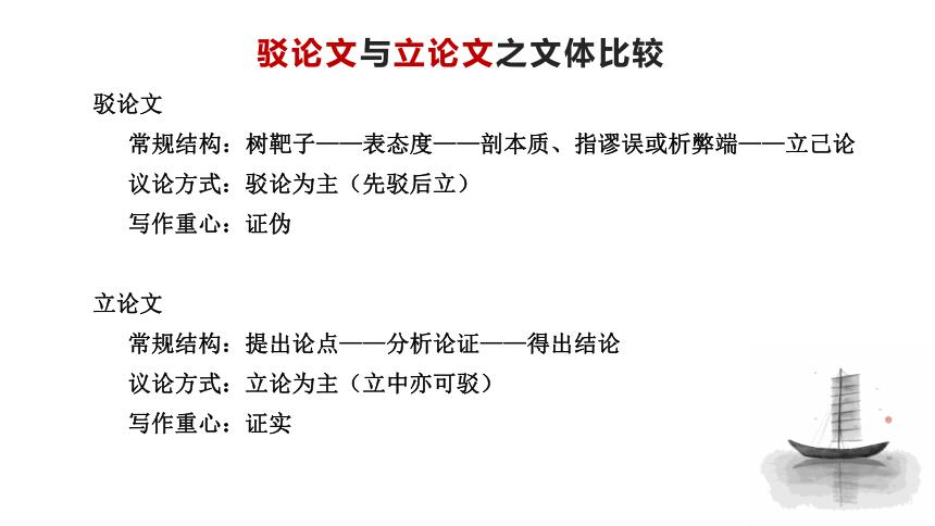议论文写作系列之十六:驳论文-2021届高考语文复习课件  56张