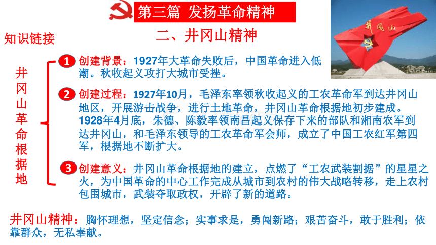 【备战2021】高考历史二轮之热点聚焦 专题十四:筚路蓝缕奠基立业 创造辉煌开辟未来——中国共产党诞生100周年专题 课件(52张PPT)
