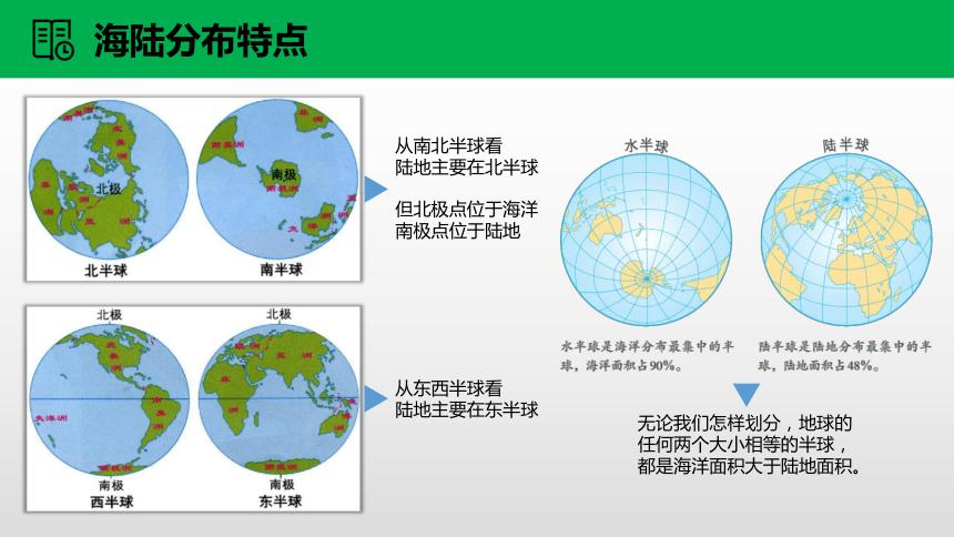 2021中考地理专题复习04陆地和海洋 课件(36张PPT)(考情分析+考点梳理+知识训练)