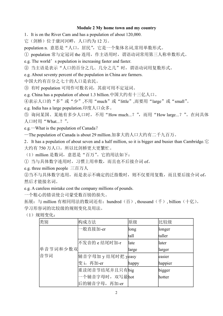 外研版英语八年级上Modules 1-10各模块知识点归纳总结