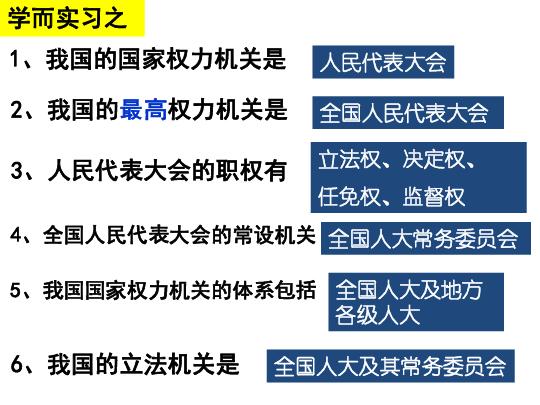 高中政治人教版必修二6.2 人民代表大会制度:我国的根本政治制度课件(共32张PPT+1个内嵌视频)