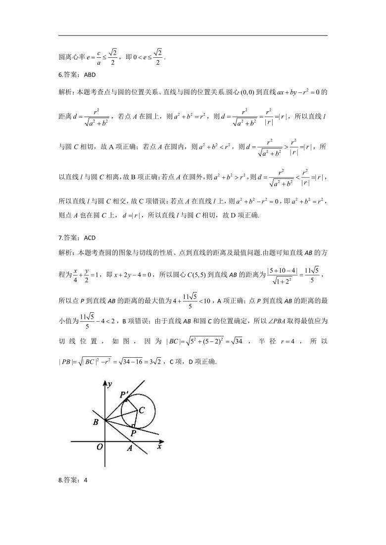 2021年高考数学真题模拟试题专项汇编之平面解析几何(Word版,含解析)