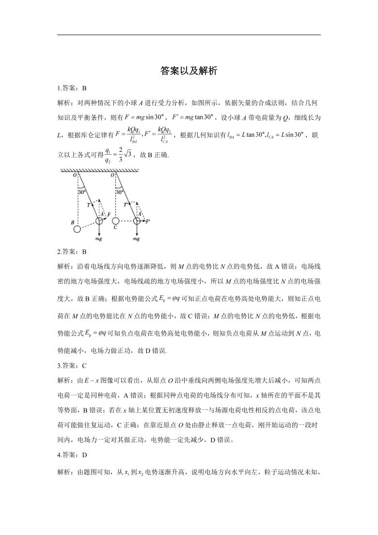 2021届高考物理二轮复习常考题型大通关(新高考)(八)电场中力和能的性质