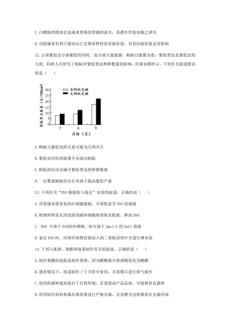 2021年江苏省高考压轴模拟卷 生物  答案含解析
