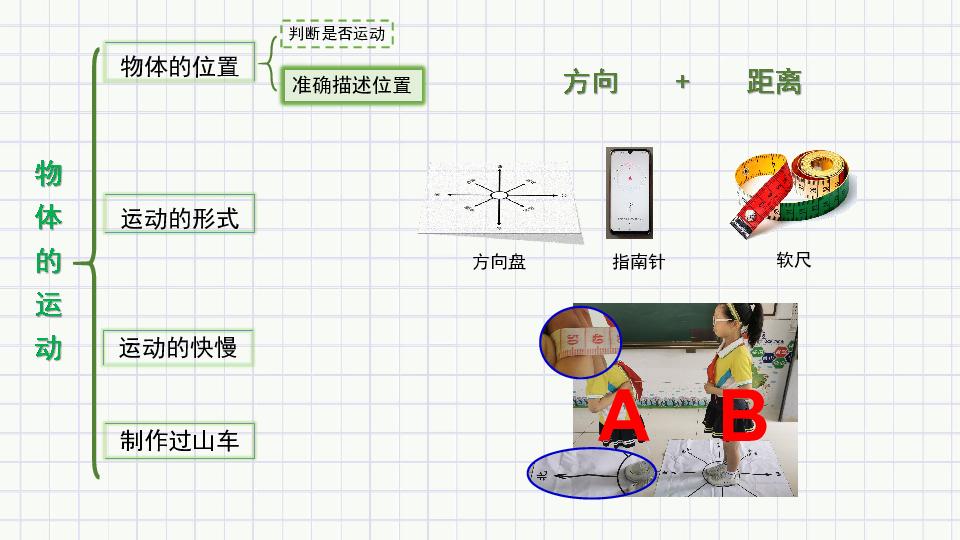 物体运动快慢的描述_教科版科学三下 第一单元《运动的物体》单元思维导图 课件(19 ...