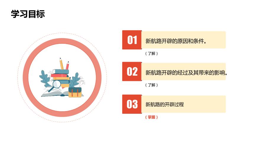 6.2 连通世界的新航路 课件(27张PPT)