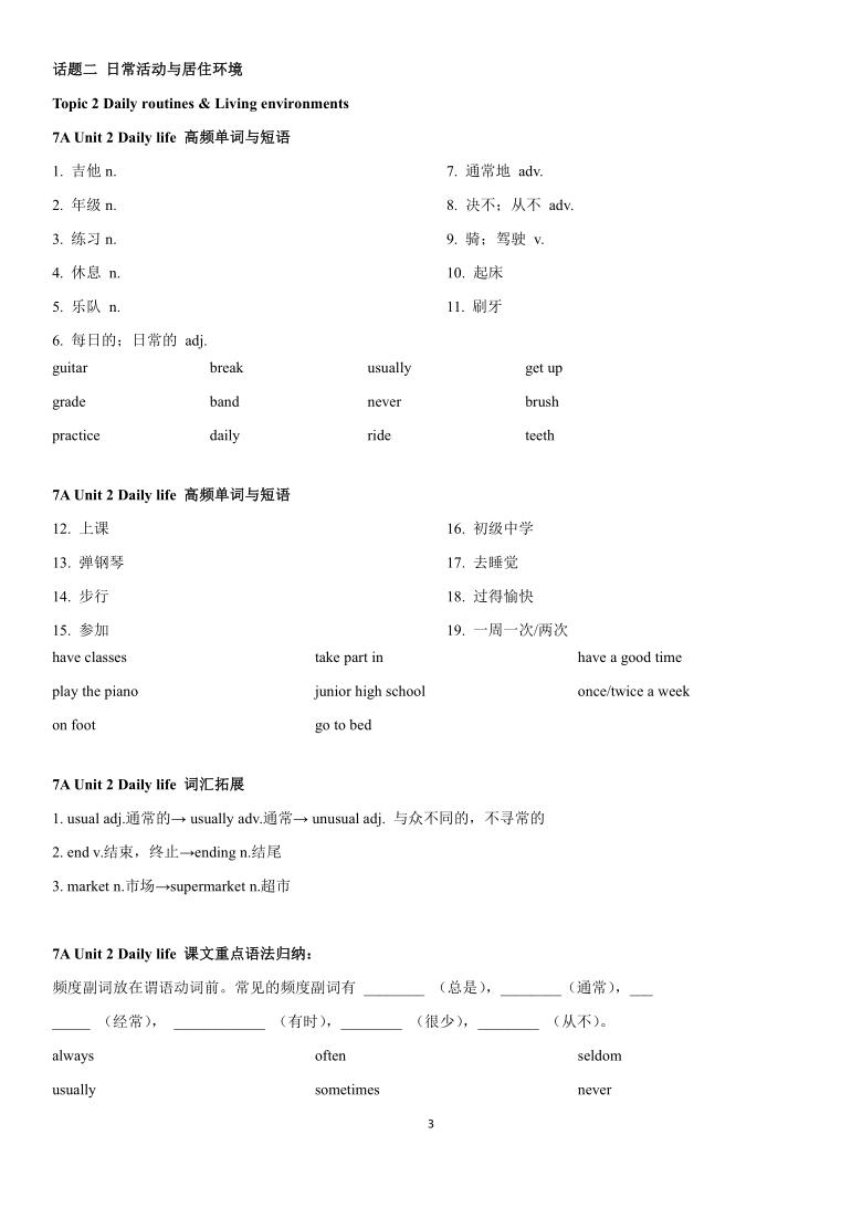 暑假八升九年级单词词组句子重点复习学案(无答案)2021-2022学年牛津上海版