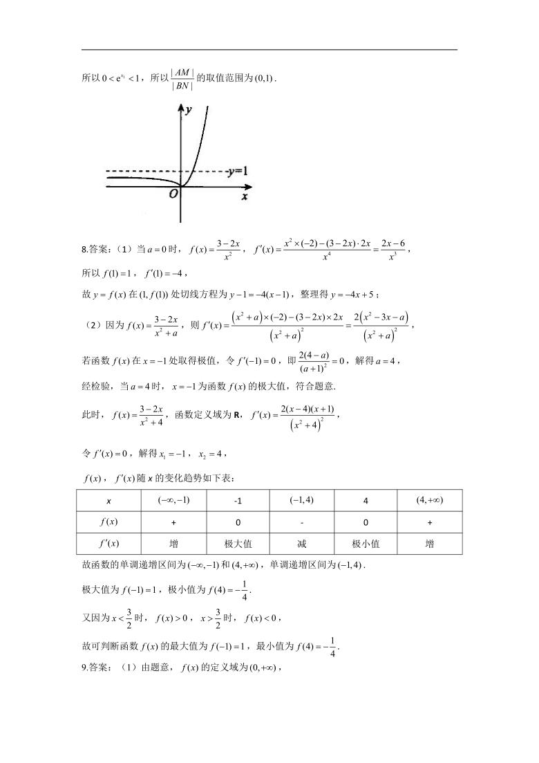 2021年高考数学真题模拟试题专项汇编之导数及其应用(Word版,含解析)