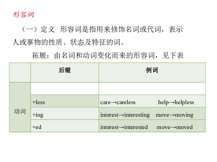 小学升初中英语语法复习-形容词和副词PPT (共27张PPT)