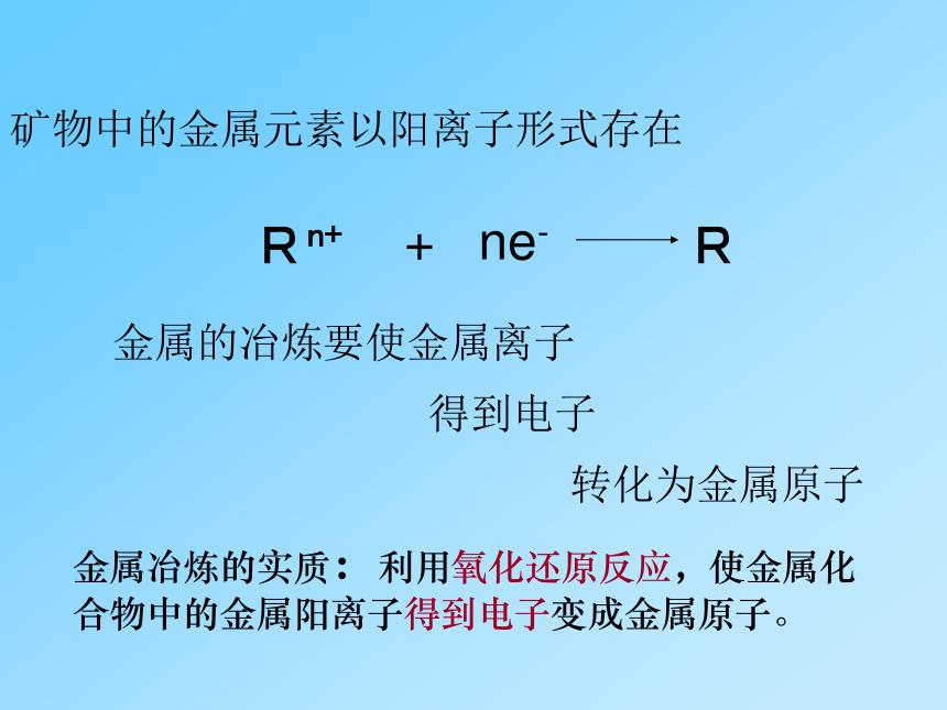 人教版高中化学必修二4.1开发利用金属矿物资源 课件(28张ppt)