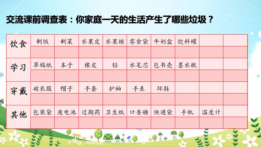 12.我的环保小搭档 课件(共13张PPT)