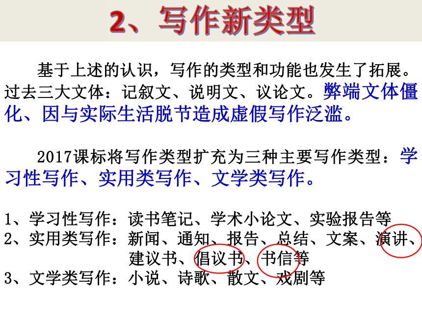 2021届高考作文审题立意指导(课件36张)