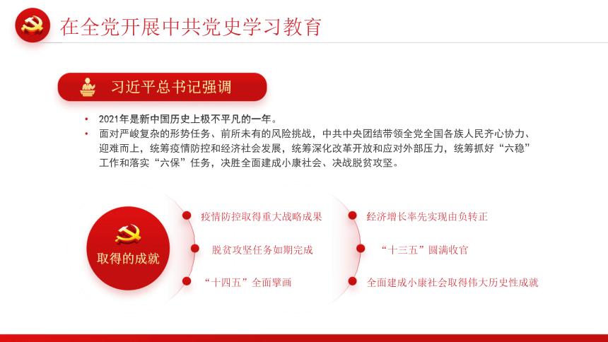 建党100周年:忆光辉党史 课件(24ppt)