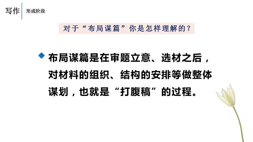 九年级下册语文第三单元写作 布局谋篇课件(共13张PPT)