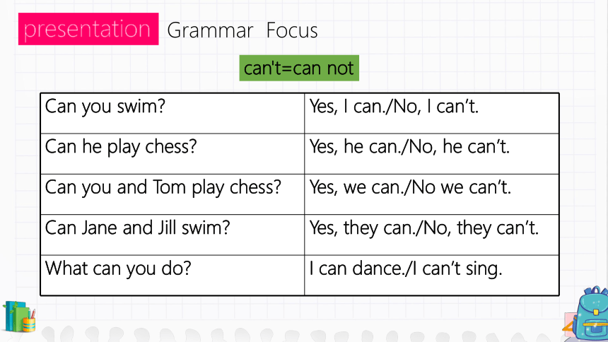 Unit 1 Can you play the guitar ?Section A Grammar 课件(20张PPT)