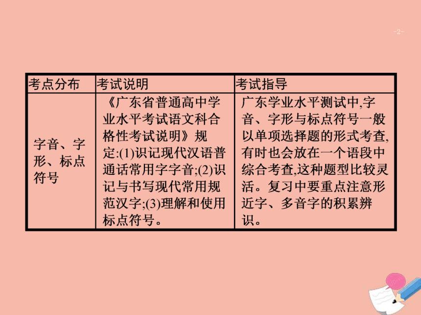 广东省2021年高考语文一轮复习专题一字音字形标点符号专题突破课件  34张