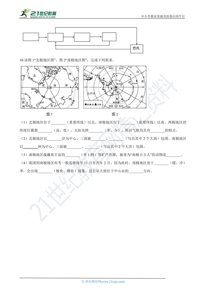 7.5极地地区 同步测试(含解析)