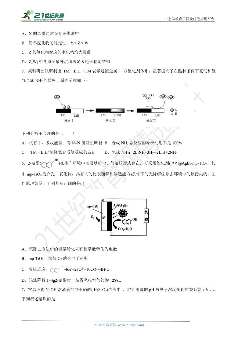 成功之路系列-2021年高考化学一轮复习检测卷7(含解析)